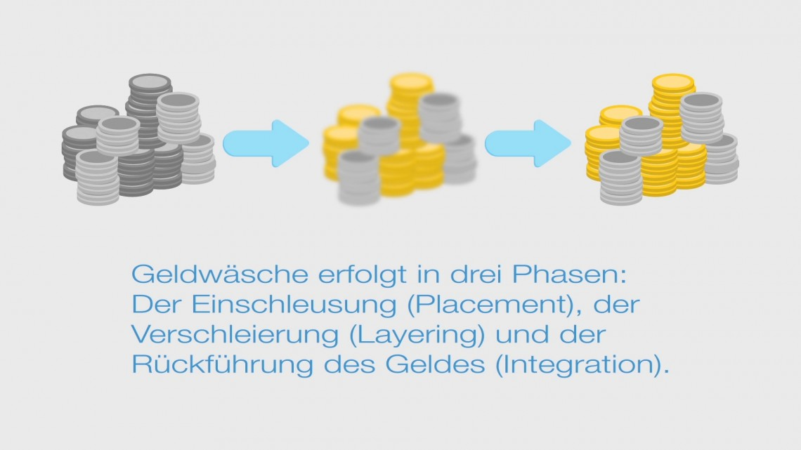 """Daten im Financial Crime Umfeld"" – ACAMS Germany Chapter Event am 25.09.2018"